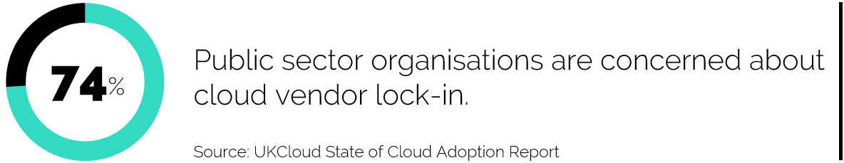 74% Public sector organisations are concerned about cloud vendor lock-in.