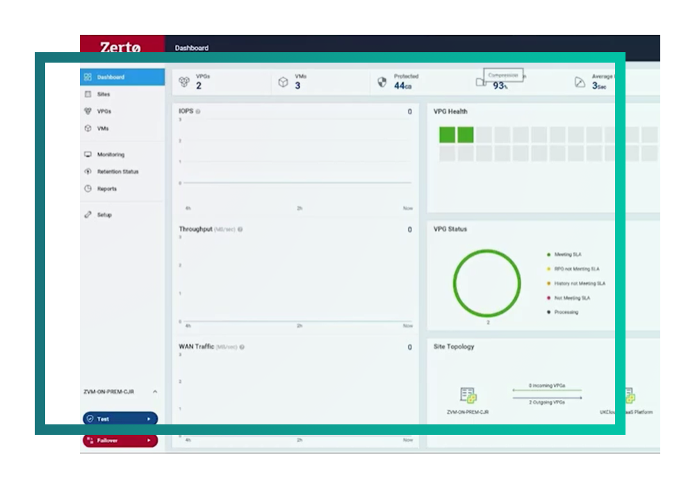 How to use the Zerto Virtual Manager to perform DR testing