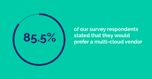 85% of our survey respondents stated that they would prefer a multi-cloud vendor - statistic from UKCloud's state of cloud adoption report