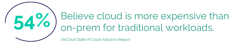 54% Believe cloud is more expensive than on-prem for traditional workloads.