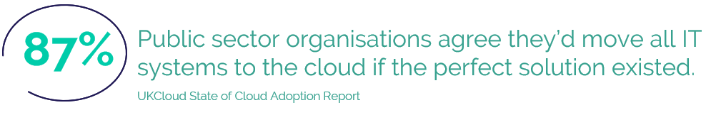 87% Public sector organisations agree they would move all IT systems to the cloud if the perfect solution existed.