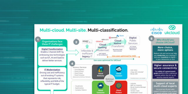 Brochure Preview: Transforming the public sector with CISCO